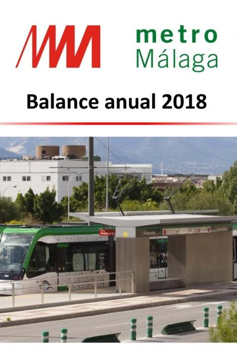 Balance 2018 Metro de Málaga