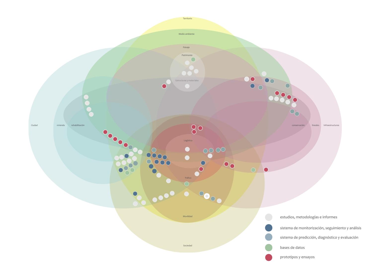 esquema vertical del mapa