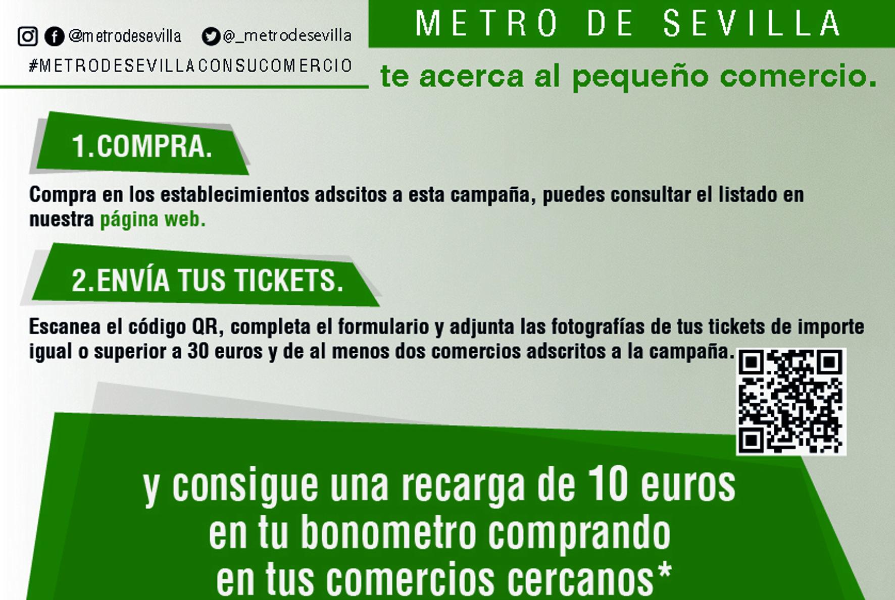 Metro de Sevilla promociona el comercio de proximidad.