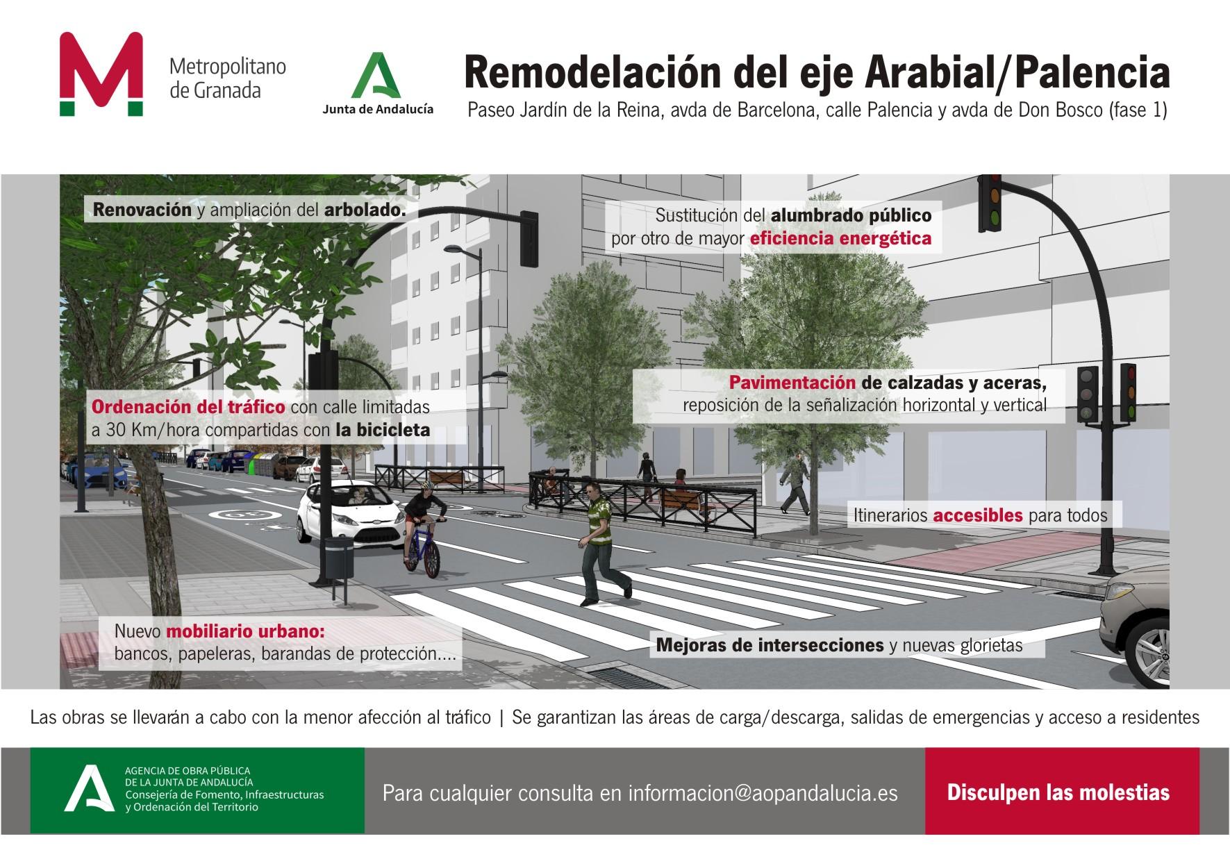 Explicación resumida de las actuaciones de reurbanización en el Zaidín.